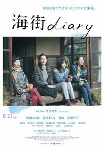 Umimachi Diary Film Poster