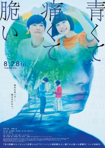 Blue Painful and Brittle Film Poster